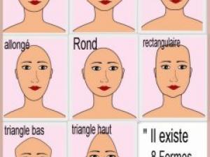 exemple coupe de cheveux visage