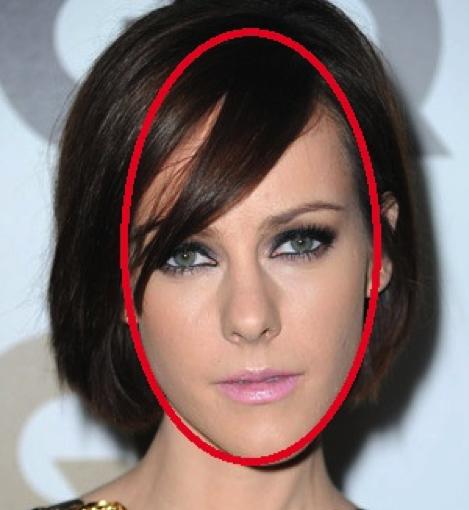Coupe de cheveux pour visage long