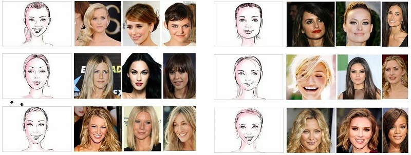 illustration coupe de cheveux visage