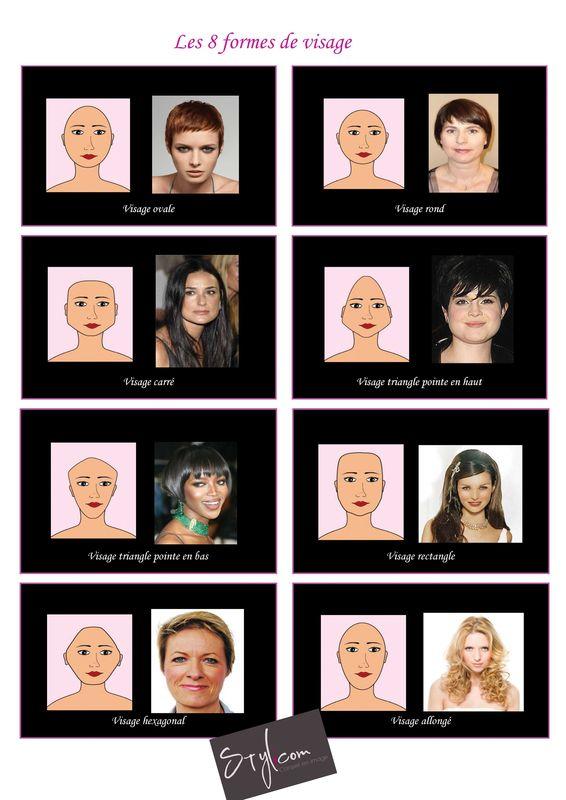 idée coupe de cheveux visage