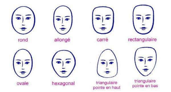image coupe de cheveux visage