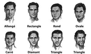 Coupe de cheveux visage ovale homme